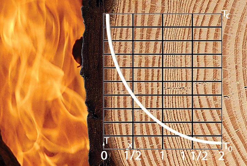 casa pollam edificio in legno costruzione incendio val di fassa